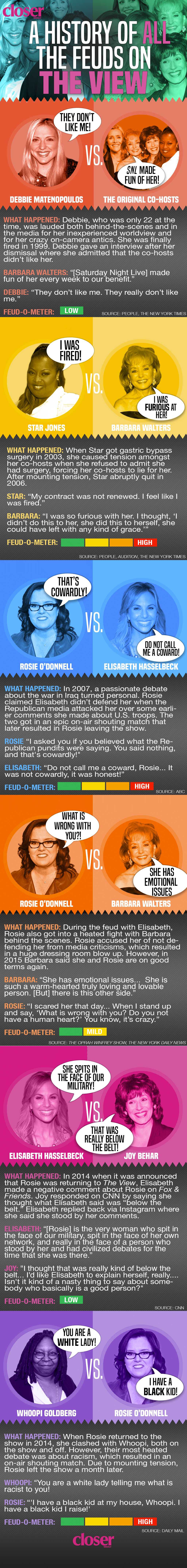 the view cast infographic feuds