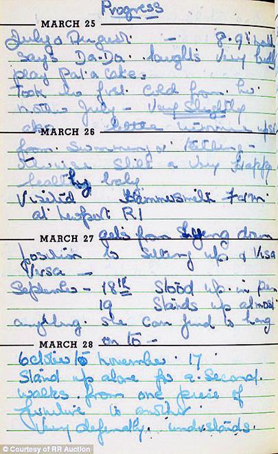 kennedy diary